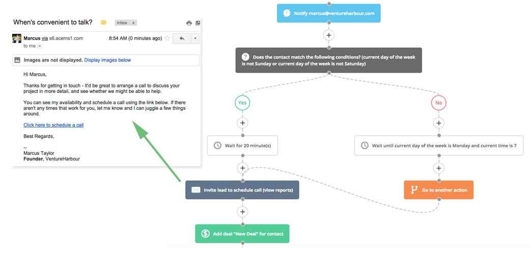 Lead response time workflow